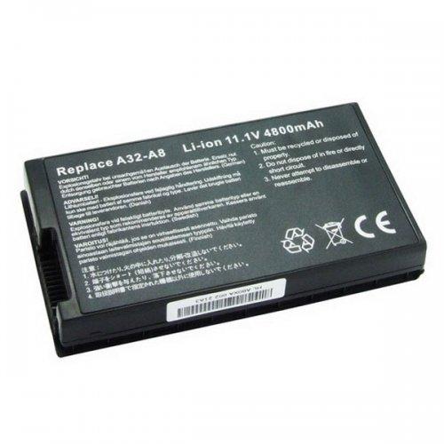 Батерия за лаптоп Asus A8 F8 N80 N81 Z99 X80 Z99 Сериите A32-A8 - Заместител